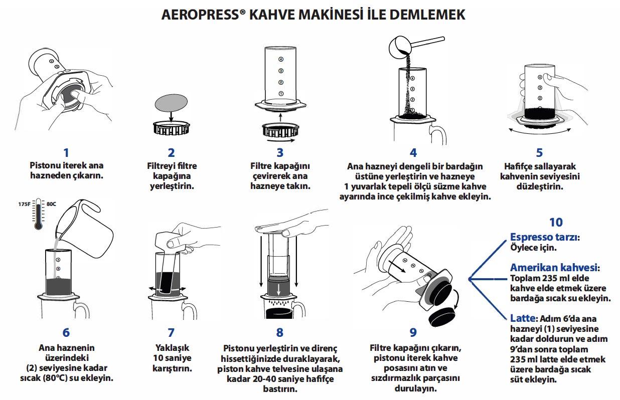 aeropress-kahve-demleme