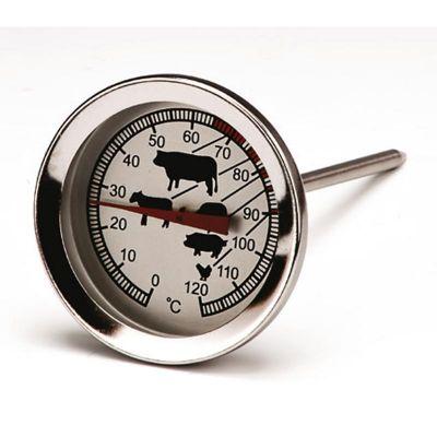 Zicco Et Termometresi
